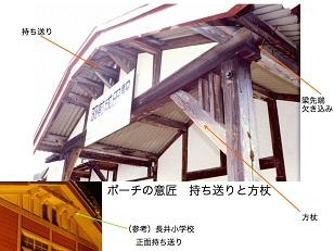 2013/02/16 22:50/木造駅舎の魅力 �正面のポーチ